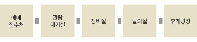 Joo Pil Gue